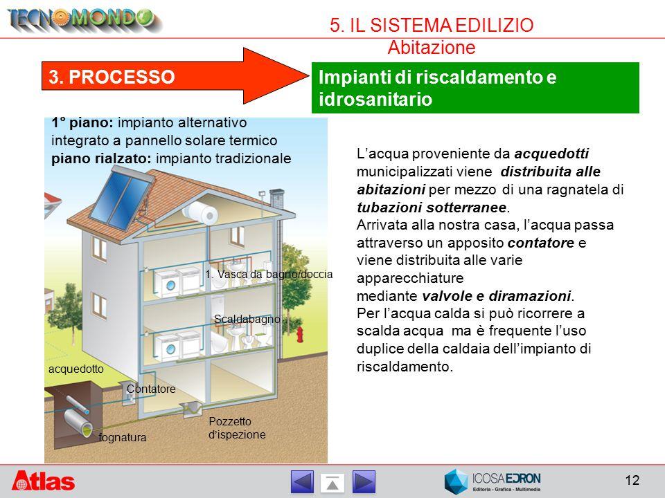 12 5. IL SISTEMA EDILIZIO Abitazione Impianti di riscaldamento e idrosanitario 3. PROCESSO L'acqua proveniente da acquedotti municipalizzati viene dis