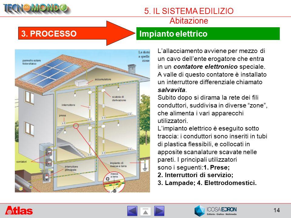14 5.IL SISTEMA EDILIZIO Abitazione Impianto elettrico 3.