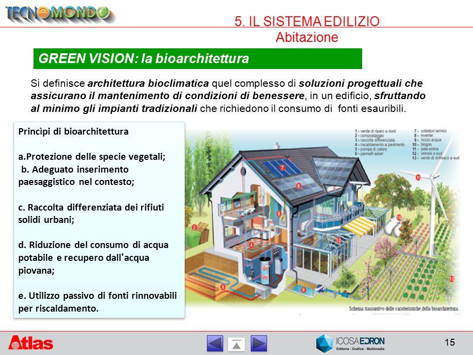 15 5. IL SISTEMA EDILIZIO Abitazione GREEN VISION: la bioarchitettura Si definisce architettura bioclimatica quel complesso di soluzioni progettuali c