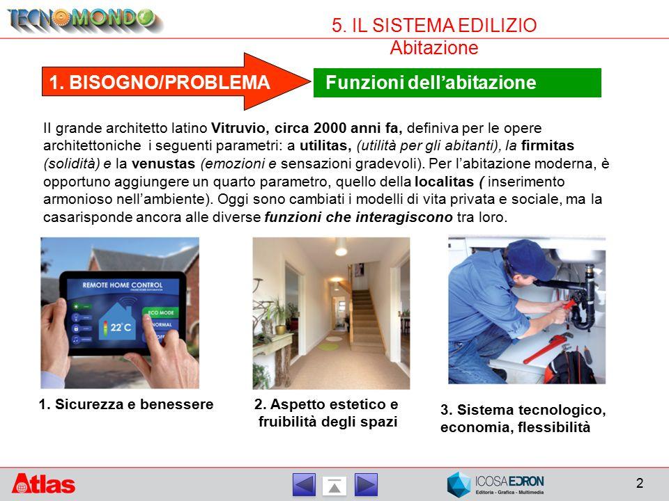 2 5.IL SISTEMA EDILIZIO Abitazione Funzioni dell'abitazione 1.