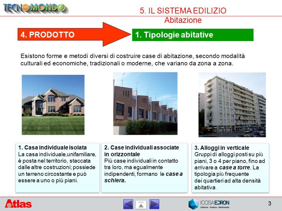 3 5. IL SISTEMA EDILIZIO Abitazione 1. Tipologie abitative 4. PRODOTTO Esistono forme e metodi diversi di costruire case di abitazione, secondo modali