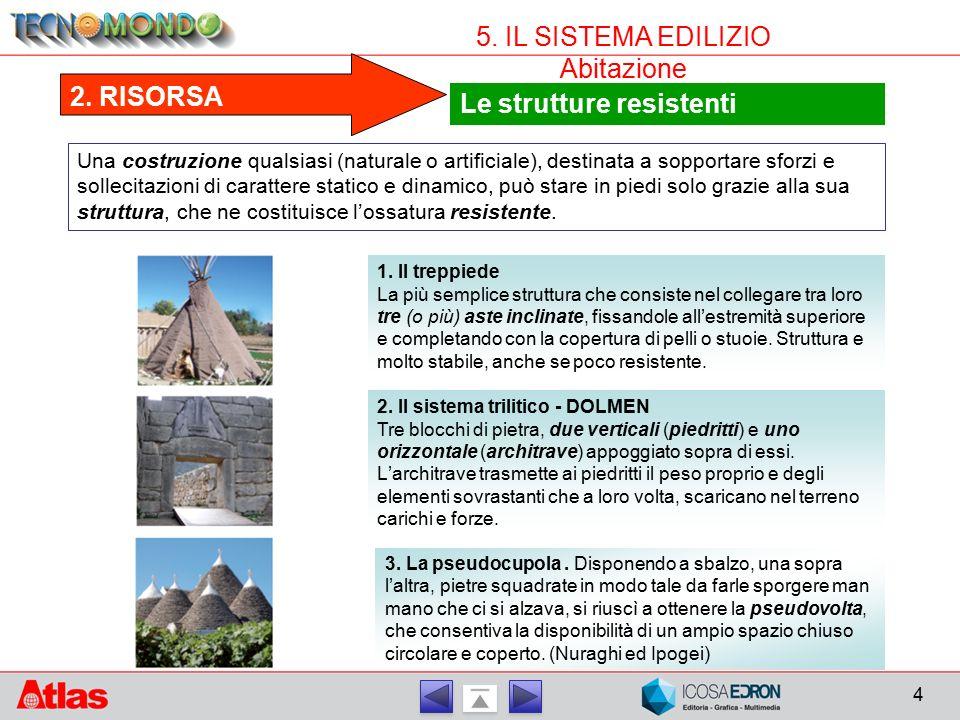 4 5.IL SISTEMA EDILIZIO Abitazione Le strutture resistenti 2.