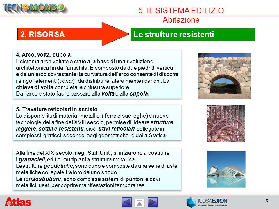 5 5.IL SISTEMA EDILIZIO Abitazione Le strutture resistenti 2.