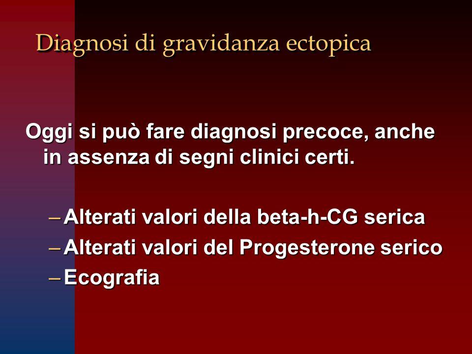 Diagnosi di gravidanza ectopica Oggi si può fare diagnosi precoce, anche in assenza di segni clinici certi. –Alterati valori della beta-h-CG serica –A