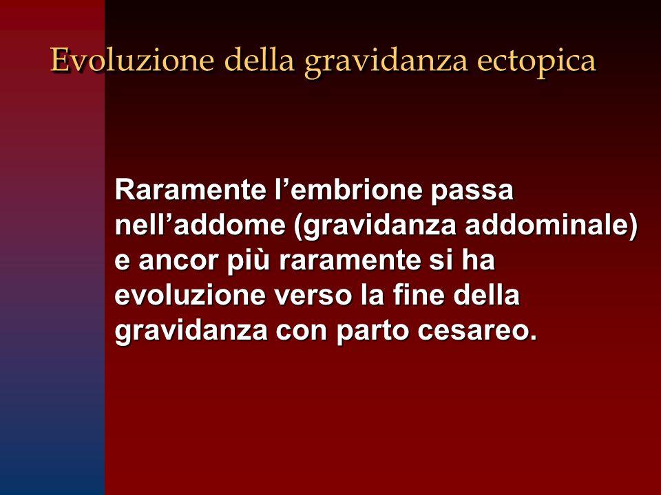 Evoluzione della gravidanza ectopica Raramente l'embrione passa nell'addome (gravidanza addominale) e ancor più raramente si ha evoluzione verso la fi