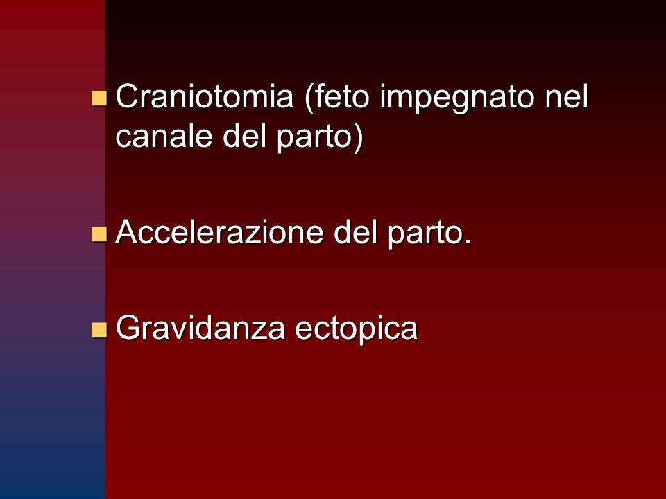 n Craniotomia (feto impegnato nel canale del parto) n Accelerazione del parto. n Gravidanza ectopica