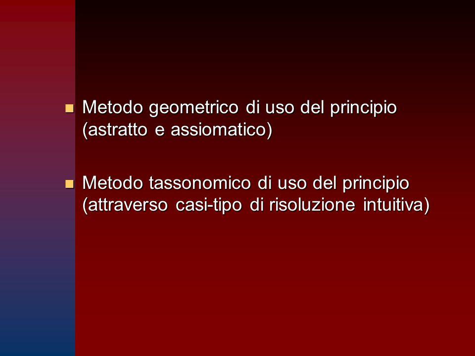 n Metodo geometrico di uso del principio (astratto e assiomatico) n Metodo tassonomico di uso del principio (attraverso casi-tipo di risoluzione intui