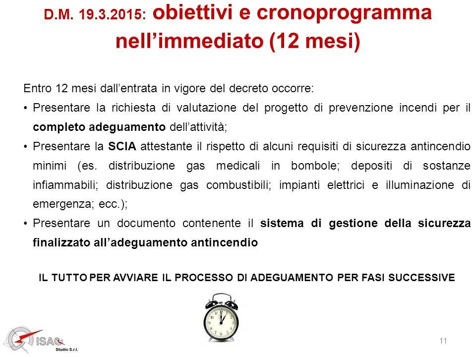 11 D.M. 19.3.2015: obiettivi e cronoprogramma nell'immediato (12 mesi) Entro 12 mesi dall'entrata in vigore del decreto occorre: Presentare la richies