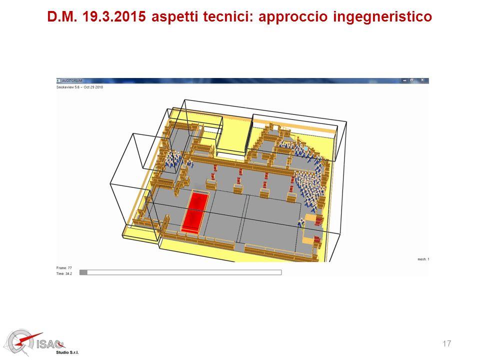 17 D.M. 19.3.2015 aspetti tecnici: approccio ingegneristico