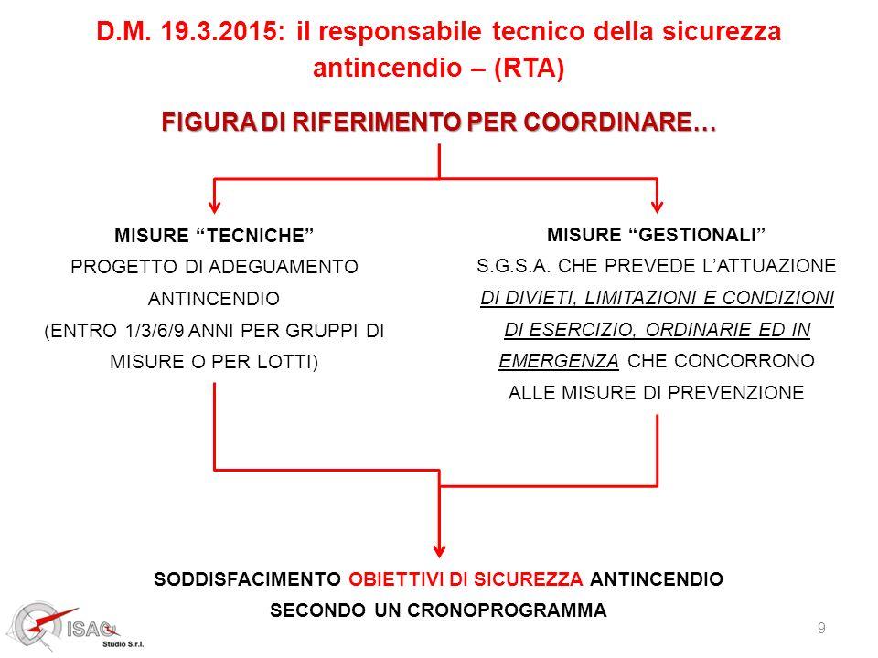 """9 D.M. 19.3.2015: il responsabile tecnico della sicurezza antincendio – (RTA) MISURE """"TECNICHE"""" PROGETTO DI ADEGUAMENTO ANTINCENDIO (ENTRO 1/3/6/9 ANN"""