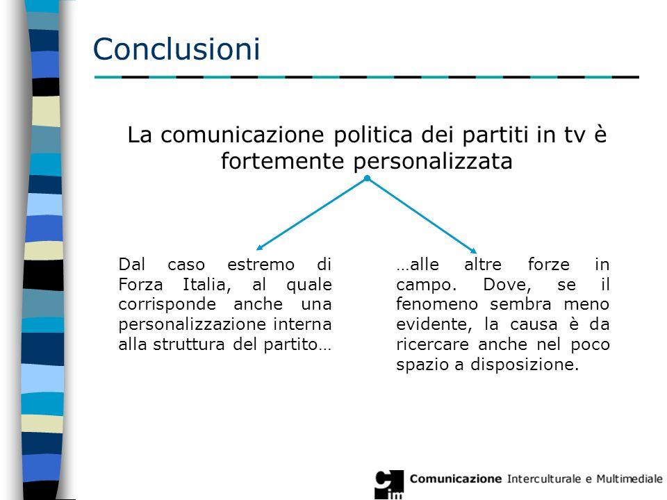 Conclusioni La comunicazione politica dei partiti in tv è fortemente personalizzata Dal caso estremo di Forza Italia, al quale corrisponde anche una personalizzazione interna alla struttura del partito… …alle altre forze in campo.