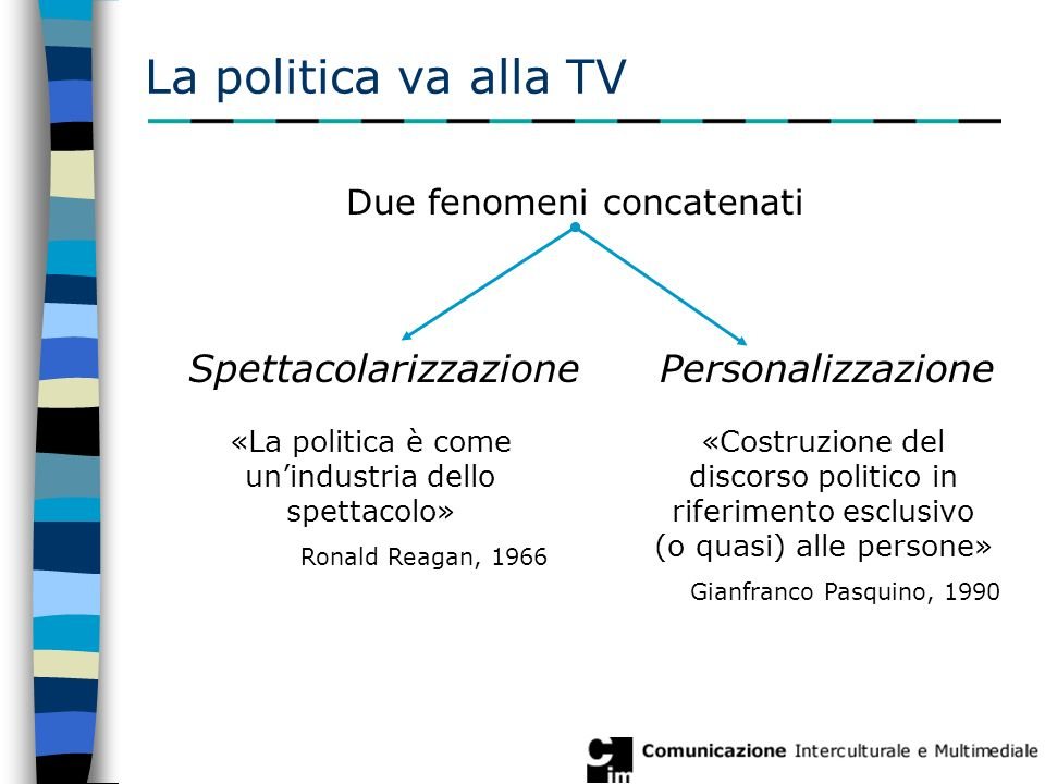 Due fenomeni concatenati La politica va alla TV SpettacolarizzazionePersonalizzazione «La politica è come un'industria dello spettacolo» Ronald Reagan, 1966 «Costruzione del discorso politico in riferimento esclusivo (o quasi) alle persone» Gianfranco Pasquino, 1990
