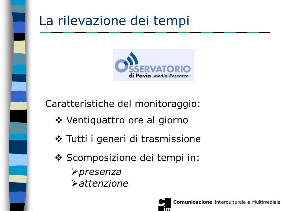 La rilevazione dei tempi Caratteristiche del monitoraggio:  Ventiquattro ore al giorno  Tutti i generi di trasmissione  Scomposizione dei tempi in:  presenza  attenzione