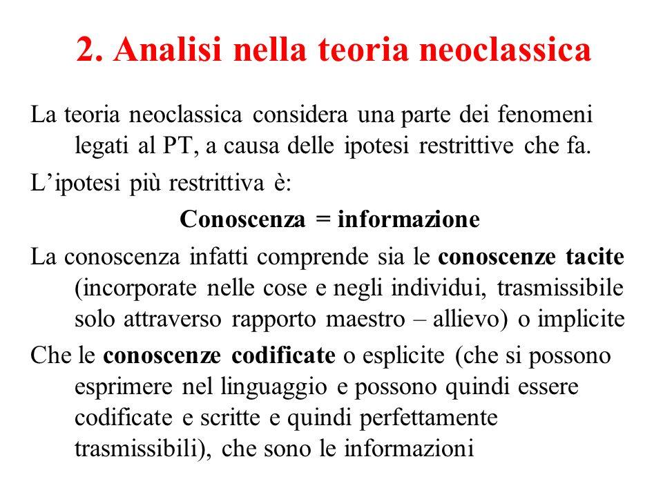 2. Analisi nella teoria neoclassica La teoria neoclassica considera una parte dei fenomeni legati al PT, a causa delle ipotesi restrittive che fa. L'i