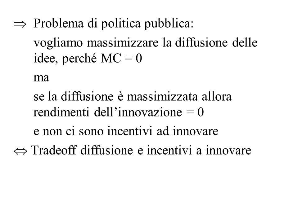  Problema di politica pubblica: vogliamo massimizzare la diffusione delle idee, perché MC = 0 ma se la diffusione è massimizzata allora rendimenti de