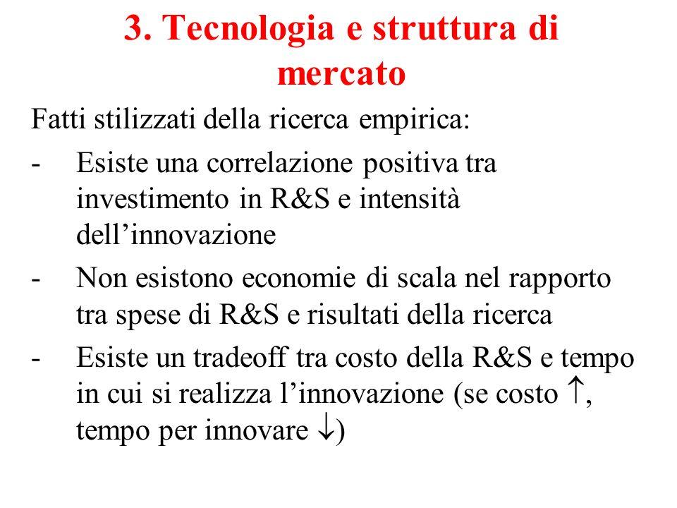 3. Tecnologia e struttura di mercato Fatti stilizzati della ricerca empirica: -Esiste una correlazione positiva tra investimento in R&S e intensità de