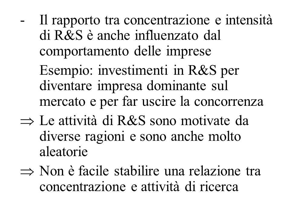 -Il rapporto tra concentrazione e intensità di R&S è anche influenzato dal comportamento delle imprese Esempio: investimenti in R&S per diventare impr