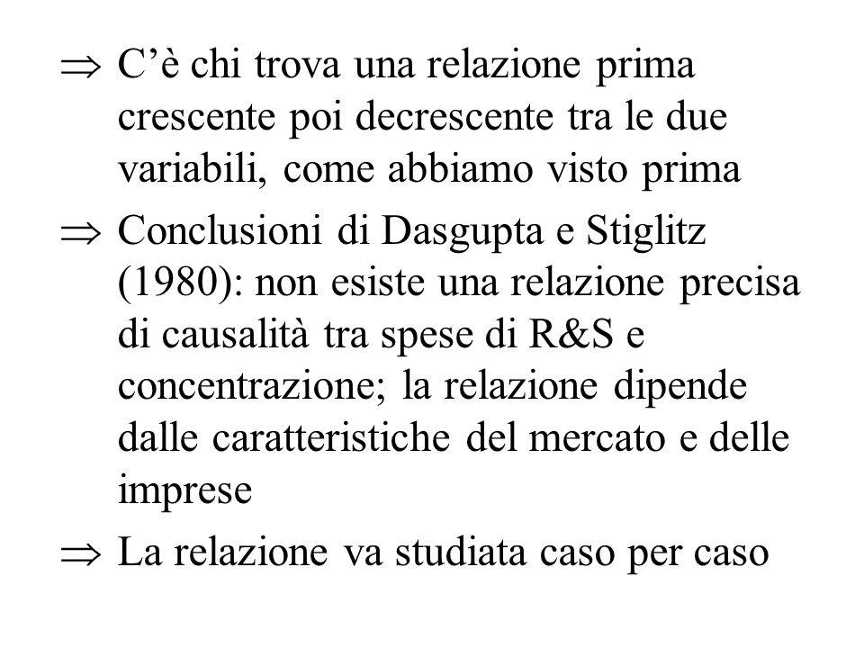  C'è chi trova una relazione prima crescente poi decrescente tra le due variabili, come abbiamo visto prima  Conclusioni di Dasgupta e Stiglitz (198