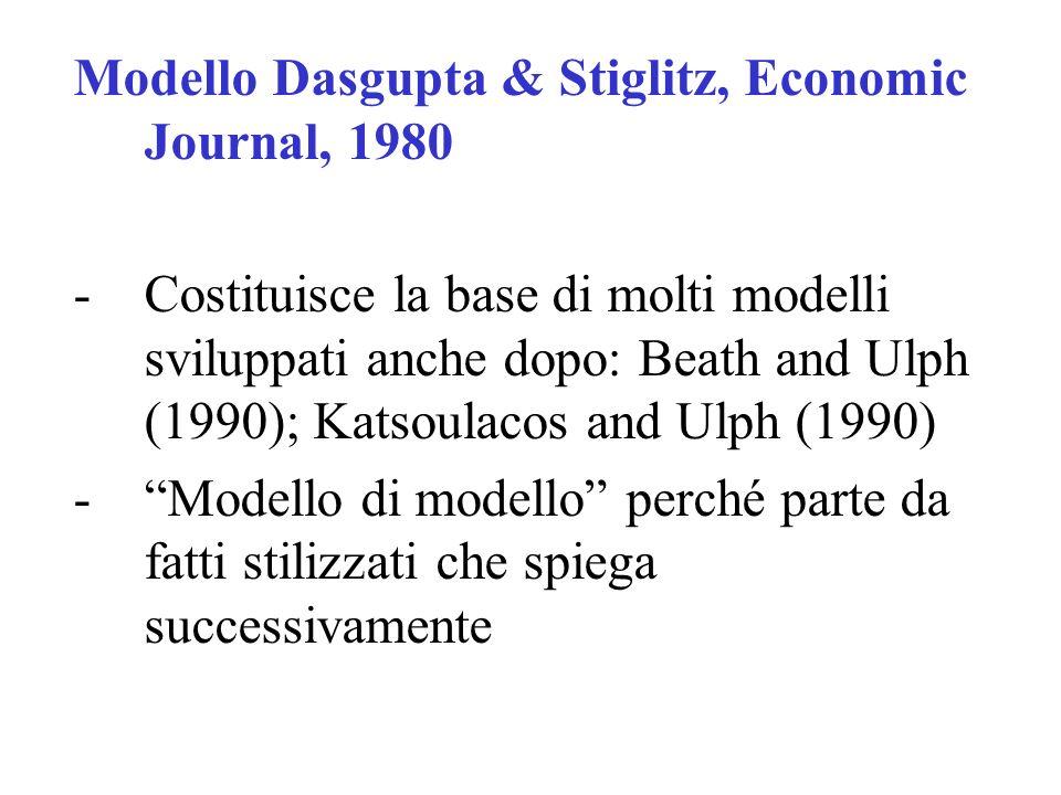 Modello Dasgupta & Stiglitz, Economic Journal, 1980 -Costituisce la base di molti modelli sviluppati anche dopo: Beath and Ulph (1990); Katsoulacos an