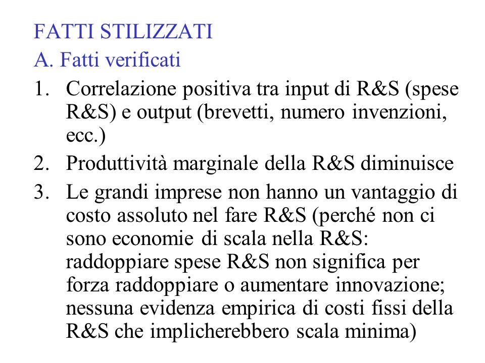 FATTI STILIZZATI A. Fatti verificati 1.Correlazione positiva tra input di R&S (spese R&S) e output (brevetti, numero invenzioni, ecc.) 2.Produttività
