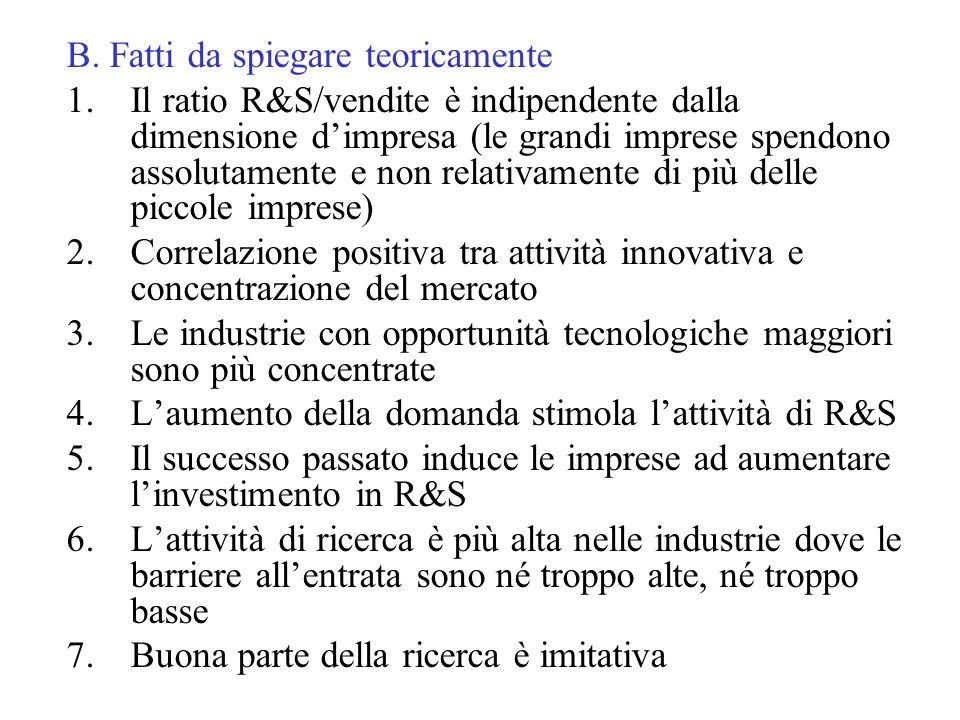 B. Fatti da spiegare teoricamente 1.Il ratio R&S/vendite è indipendente dalla dimensione d'impresa (le grandi imprese spendono assolutamente e non rel