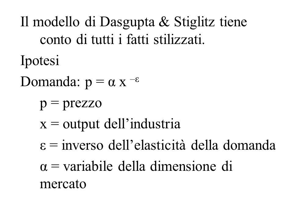Il modello di Dasgupta & Stiglitz tiene conto di tutti i fatti stilizzati. Ipotesi Domanda: p = α x –ε p = prezzo x = output dell'industria ε = invers