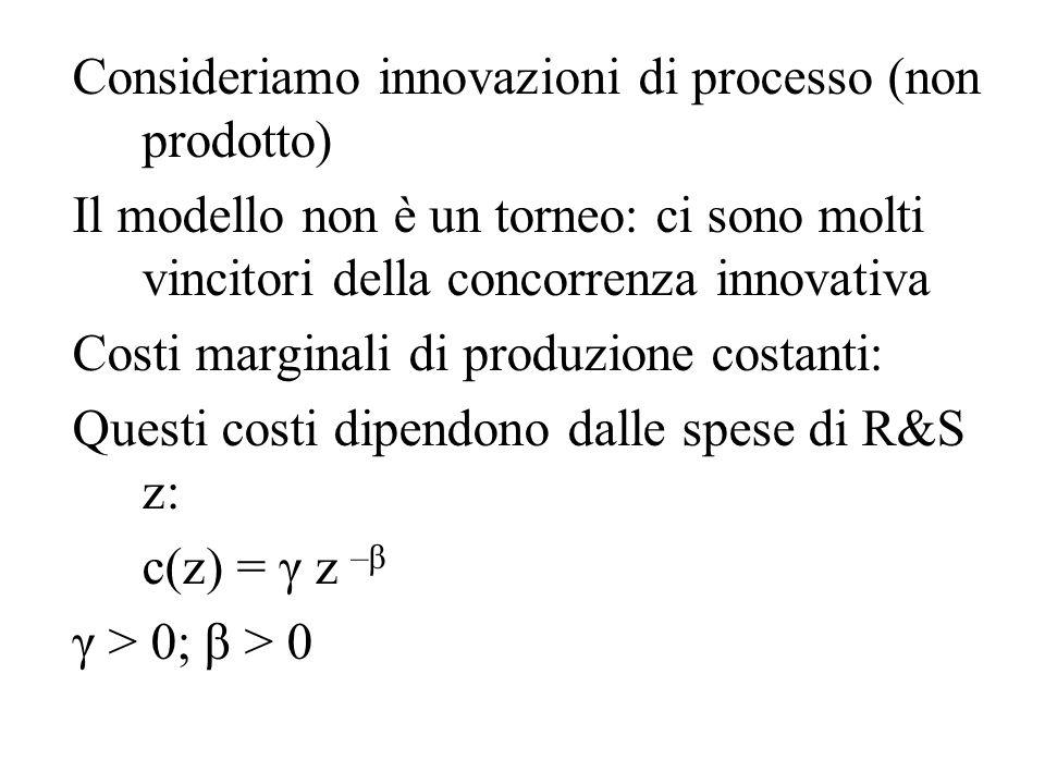 Consideriamo innovazioni di processo (non prodotto) Il modello non è un torneo: ci sono molti vincitori della concorrenza innovativa Costi marginali d