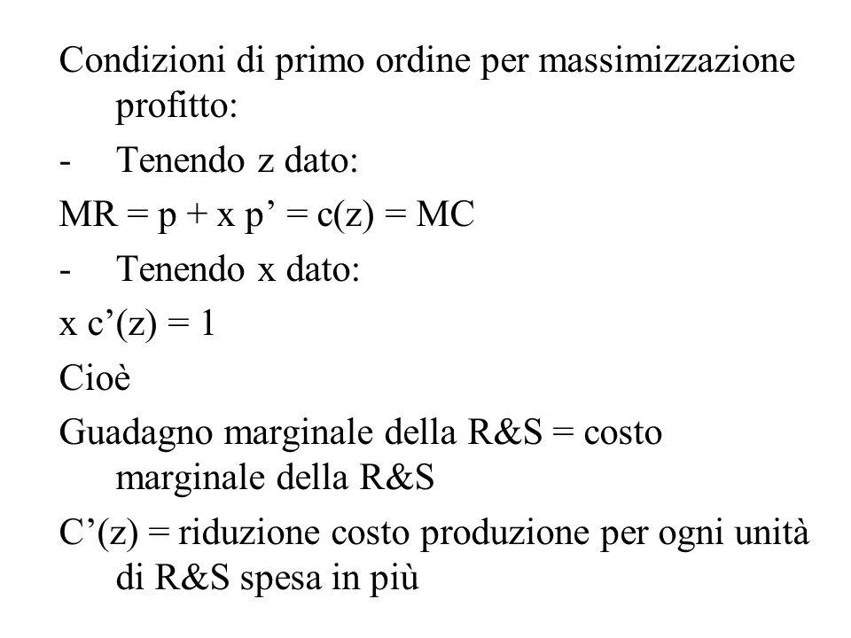 Condizioni di primo ordine per massimizzazione profitto: -Tenendo z dato: MR = p + x p' = c(z) = MC -Tenendo x dato: x c'(z) = 1 Cioè Guadagno margina