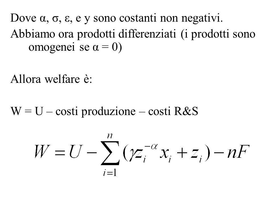 Dove α, σ, ε, e y sono costanti non negativi. Abbiamo ora prodotti differenziati (i prodotti sono omogenei se α = 0) Allora welfare è: W = U – costi p