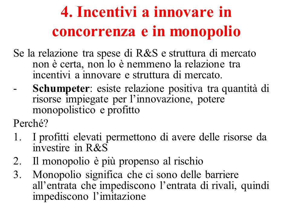 4. Incentivi a innovare in concorrenza e in monopolio Se la relazione tra spese di R&S e struttura di mercato non è certa, non lo è nemmeno la relazio