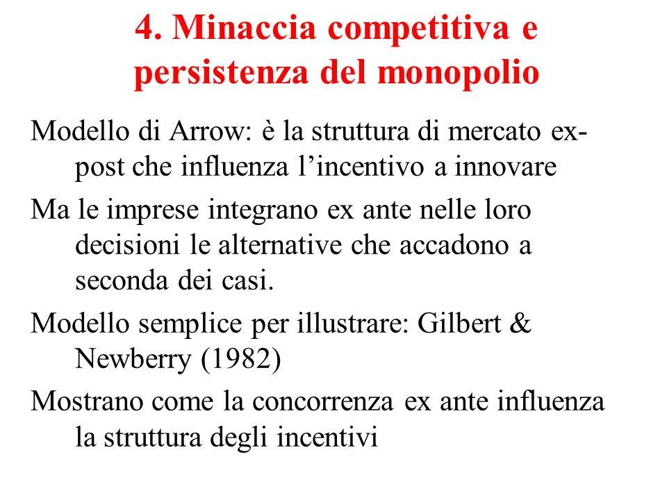 4. Minaccia competitiva e persistenza del monopolio Modello di Arrow: è la struttura di mercato ex- post che influenza l'incentivo a innovare Ma le im