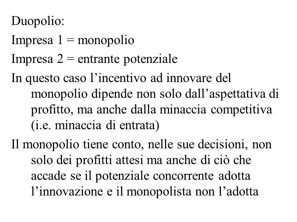 Duopolio: Impresa 1 = monopolio Impresa 2 = entrante potenziale In questo caso l'incentivo ad innovare del monopolio dipende non solo dall'aspettativa