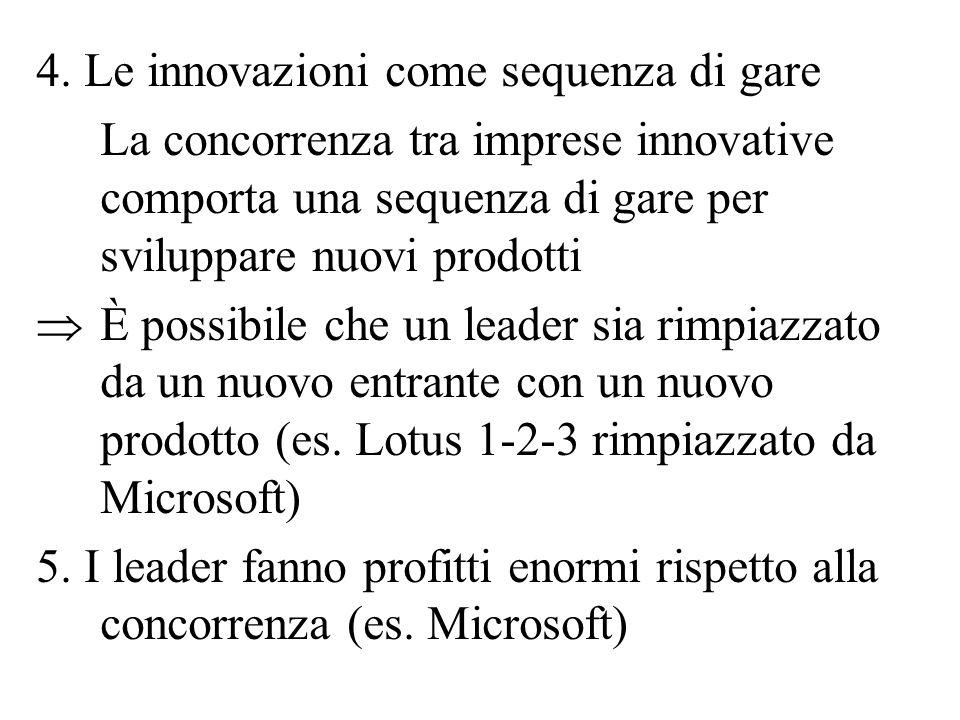 4. Le innovazioni come sequenza di gare La concorrenza tra imprese innovative comporta una sequenza di gare per sviluppare nuovi prodotti  È possibil