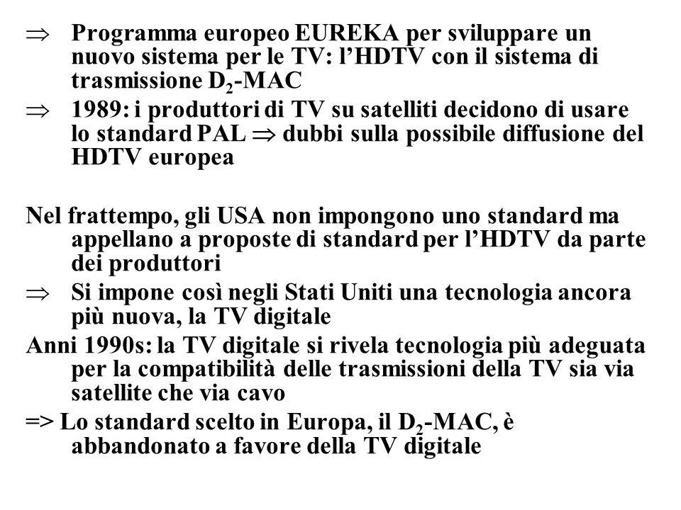  Programma europeo EUREKA per sviluppare un nuovo sistema per le TV: l'HDTV con il sistema di trasmissione D 2 -MAC  1989: i produttori di TV su sat
