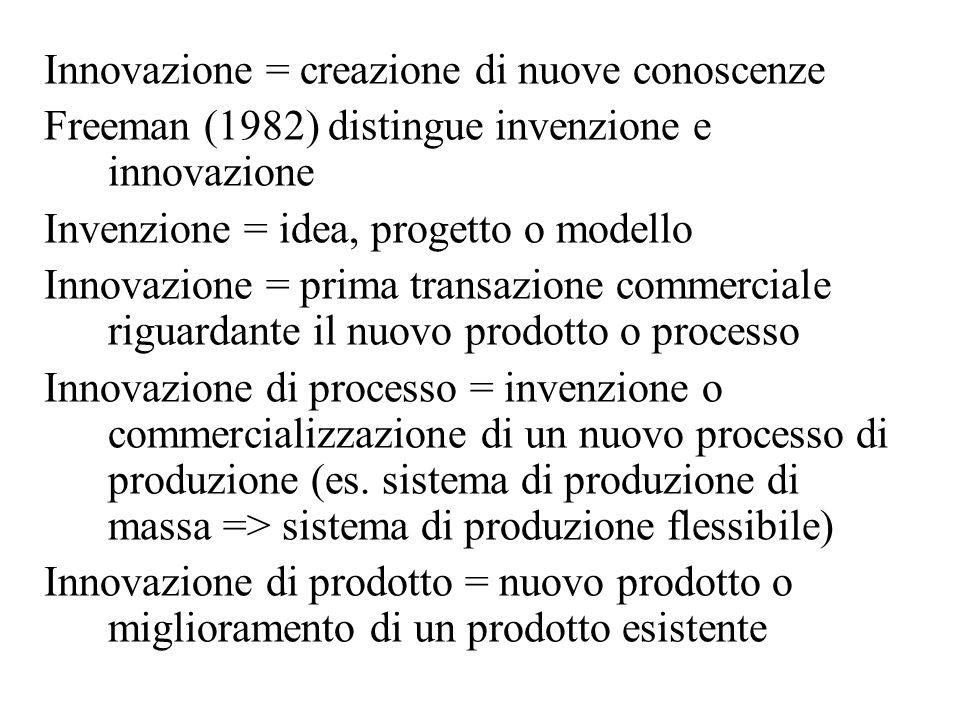 Innovazione = creazione di nuove conoscenze Freeman (1982) distingue invenzione e innovazione Invenzione = idea, progetto o modello Innovazione = prim