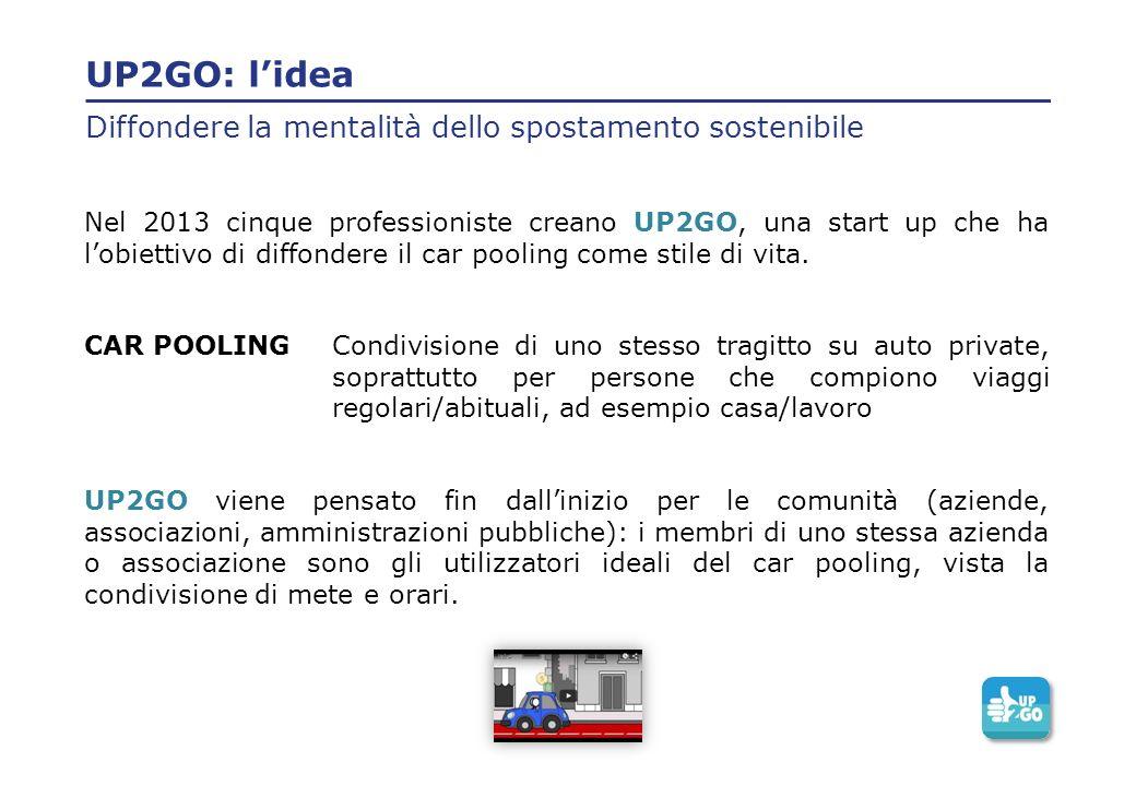 UP2GO: l'idea Diffondere la mentalità dello spostamento sostenibile Nel 2013 cinque professioniste creano UP2GO, una start up che ha l'obiettivo di diffondere il car pooling come stile di vita.