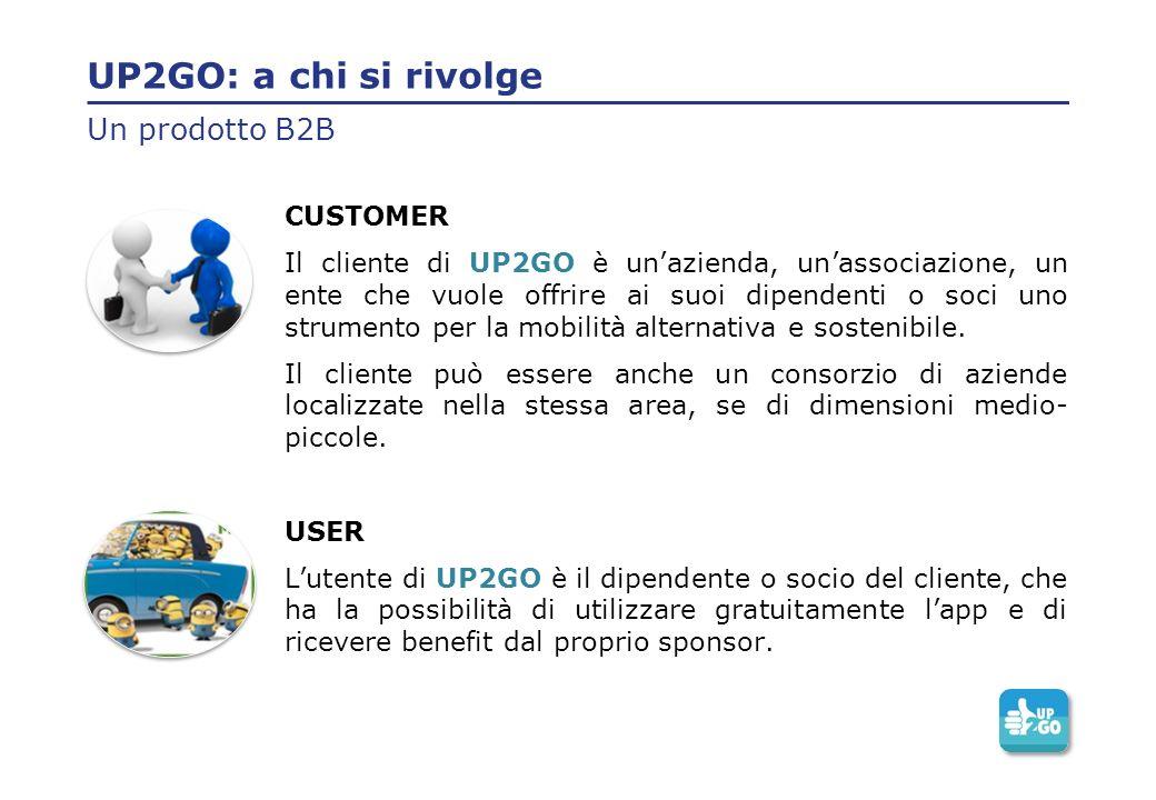 UP2GO: a chi si rivolge Un prodotto B2B CUSTOMER Il cliente di UP2GO è un'azienda, un'associazione, un ente che vuole offrire ai suoi dipendenti o soci uno strumento per la mobilità alternativa e sostenibile.