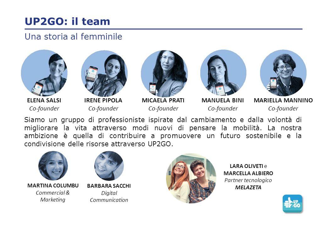 UP2GO: il team Una storia al femminile Siamo un gruppo di professioniste ispirate dal cambiamento e dalla volontà di migliorare la vita attraverso modi nuovi di pensare la mobilità.