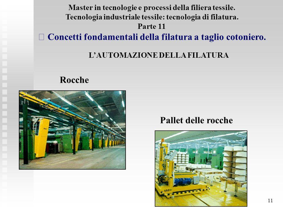 11 Master in tecnologie e processi della filiera tessile.
