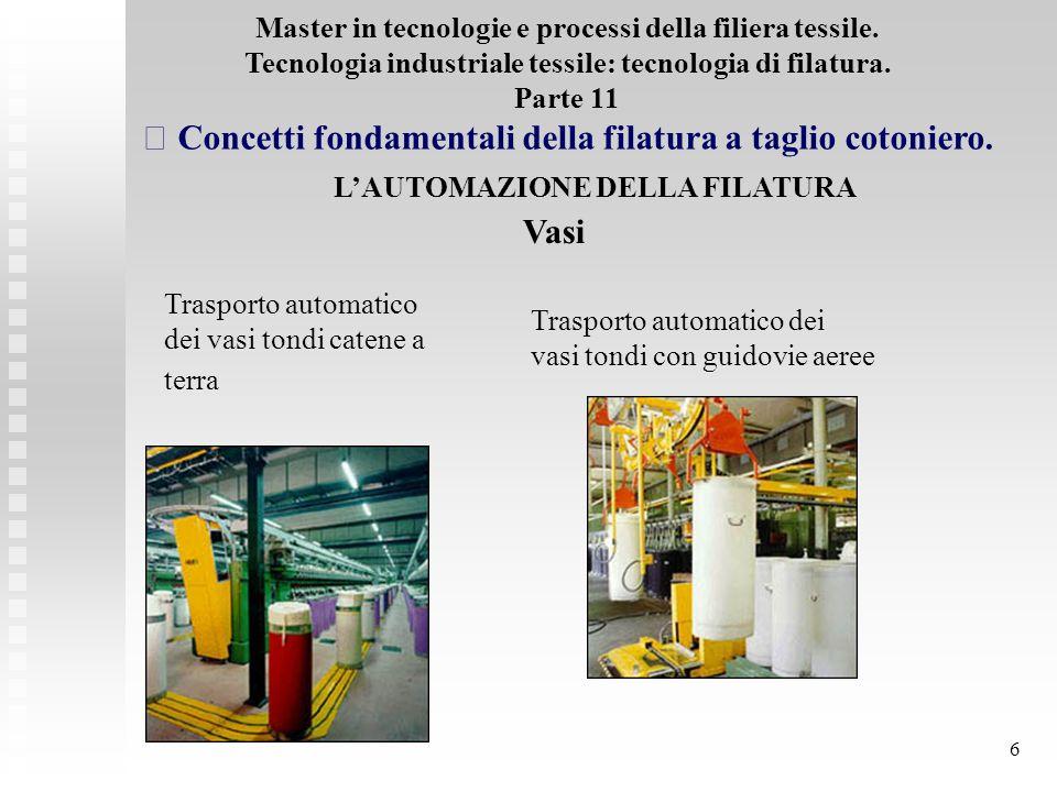 6 Trasporto automatico dei vasi tondi catene a terra Master in tecnologie e processi della filiera tessile.