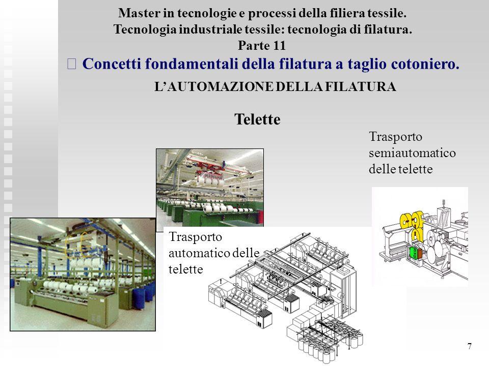 7 Master in tecnologie e processi della filiera tessile.