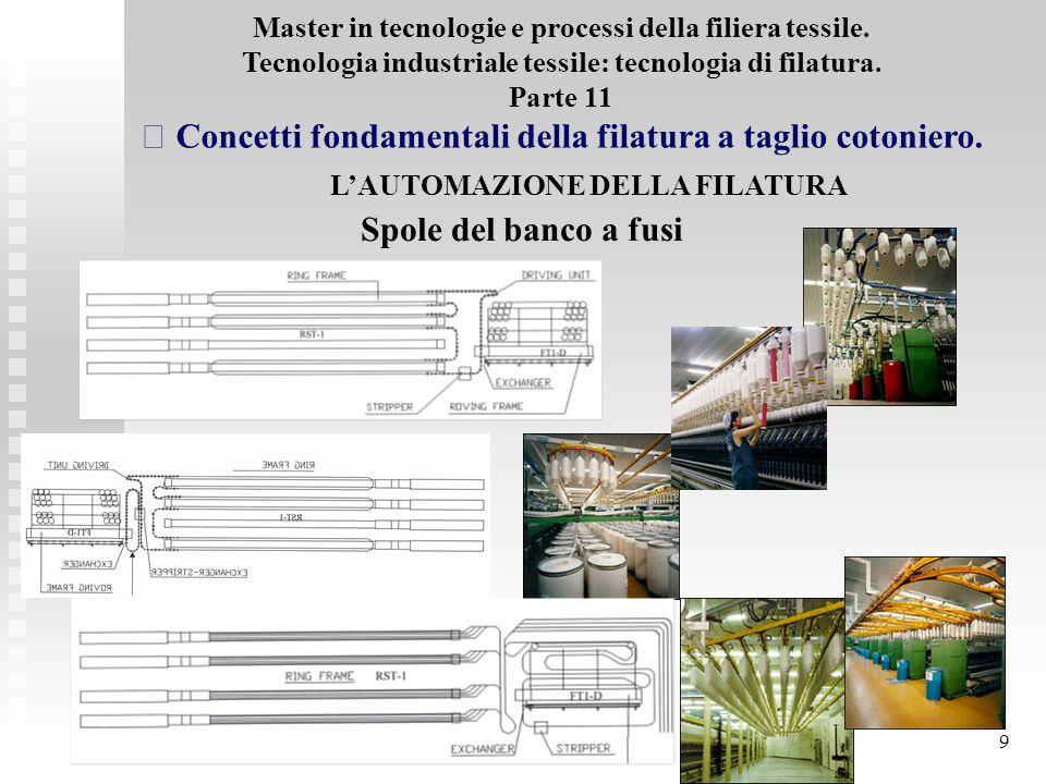 9 Master in tecnologie e processi della filiera tessile.