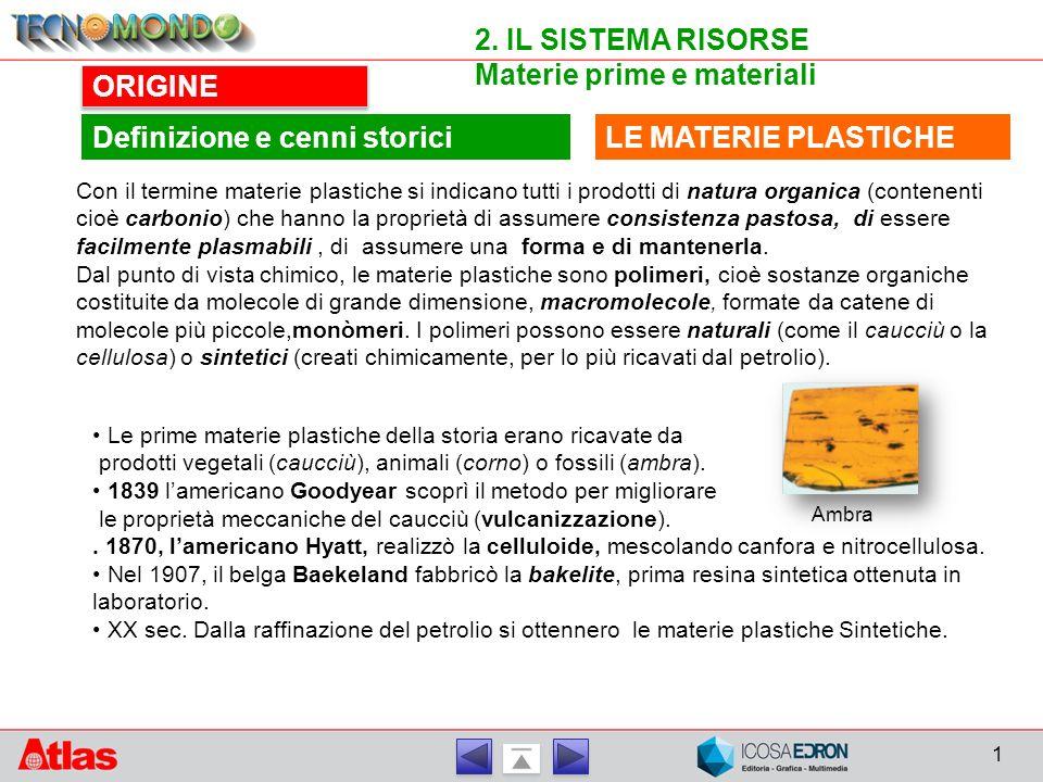 1 2. IL SISTEMA RISORSE Materie prime e materiali ORIGINE LE MATERIE PLASTICHEDefinizione e cenni storici Con il termine materie plastiche si indicano