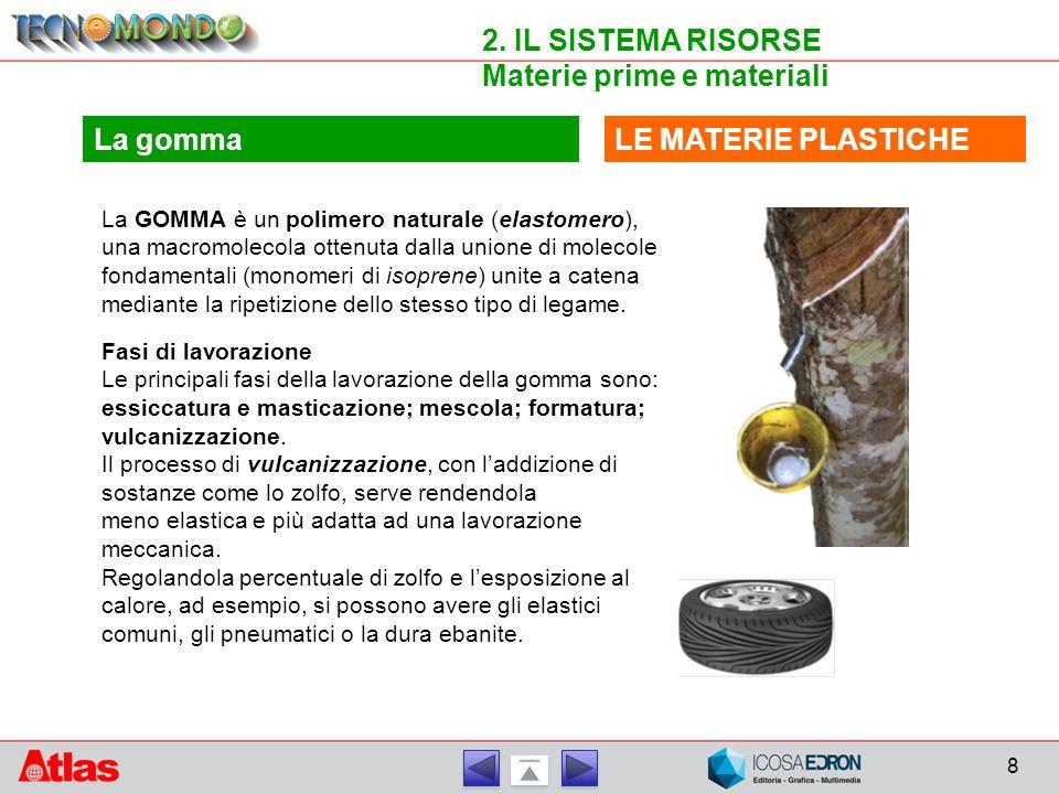 8 2. IL SISTEMA RISORSE Materie prime e materiali LE MATERIE PLASTICHELa gomma La GOMMA è un polimero naturale (elastomero), una macromolecola ottenut