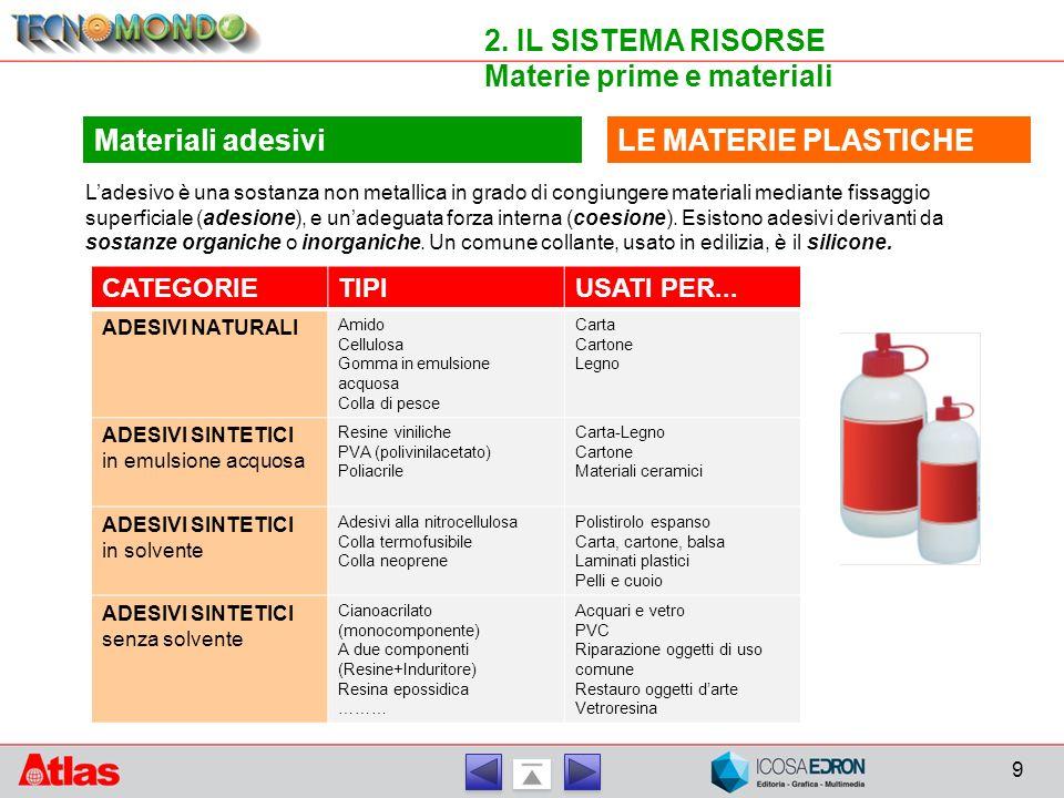 9 2. IL SISTEMA RISORSE Materie prime e materiali LE MATERIE PLASTICHEMateriali adesivi L'adesivo è una sostanza non metallica in grado di congiungere
