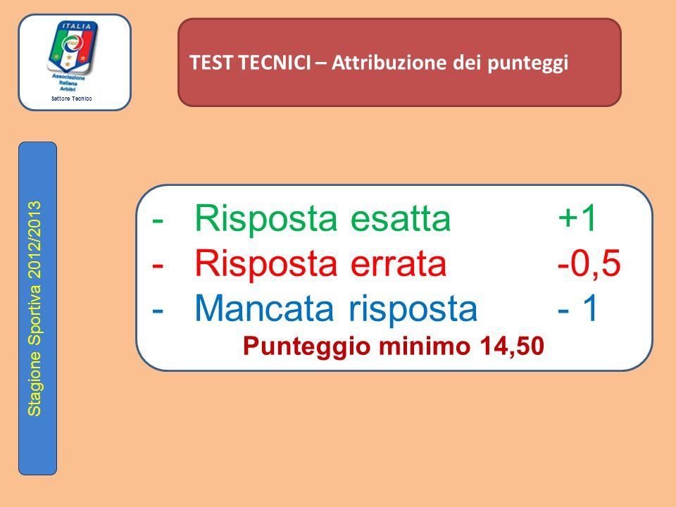 Settore Tecnico Stagione Sportiva 2012/2013 TEST TECNICI – Attribuzione dei punteggi -Risposta esatta+1 -Risposta errata-0,5 -Mancata risposta- 1 Punteggio minimo 14,50