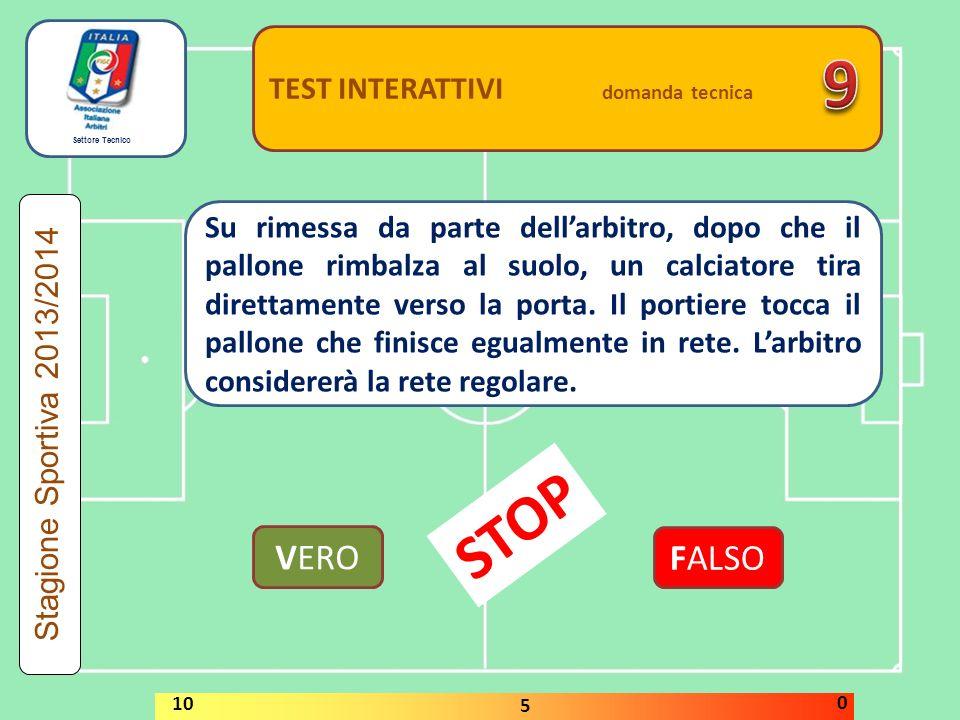 Settore Tecnico TEST INTERATTIVI domanda tecnica Un calciatore si trova nel campo per destinazione, nel rispetto delle Regole e disturba con gesti o parole un avversario.
