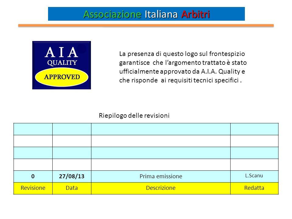 Settore Tecnico Stagione Sportiva 2013/2014 TEST TECNICI Risultanze 1V 2A 3V 4C 5V 6D 13B 14F 15V 16V 17B 18V 7F 8C 9F 10V 11D 12F 19F 20V 21B 22V 23B 24V