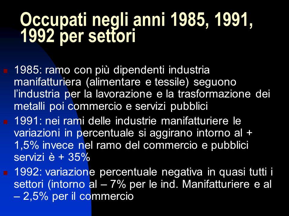 Occupati negli anni 1985, 1991, 1992 per settori 1985: ramo con più dipendenti industria manifatturiera (alimentare e tessile) seguono l'industria per la lavorazione e la trasformazione dei metalli poi commercio e servizi pubblici 1991: nei rami delle industrie manifatturiere le variazioni in percentuale si aggirano intorno al + 1,5% invece nel ramo del commercio e pubblici servizi è + 35% 1992: variazione percentuale negativa in quasi tutti i settori (intorno al – 7% per le ind.