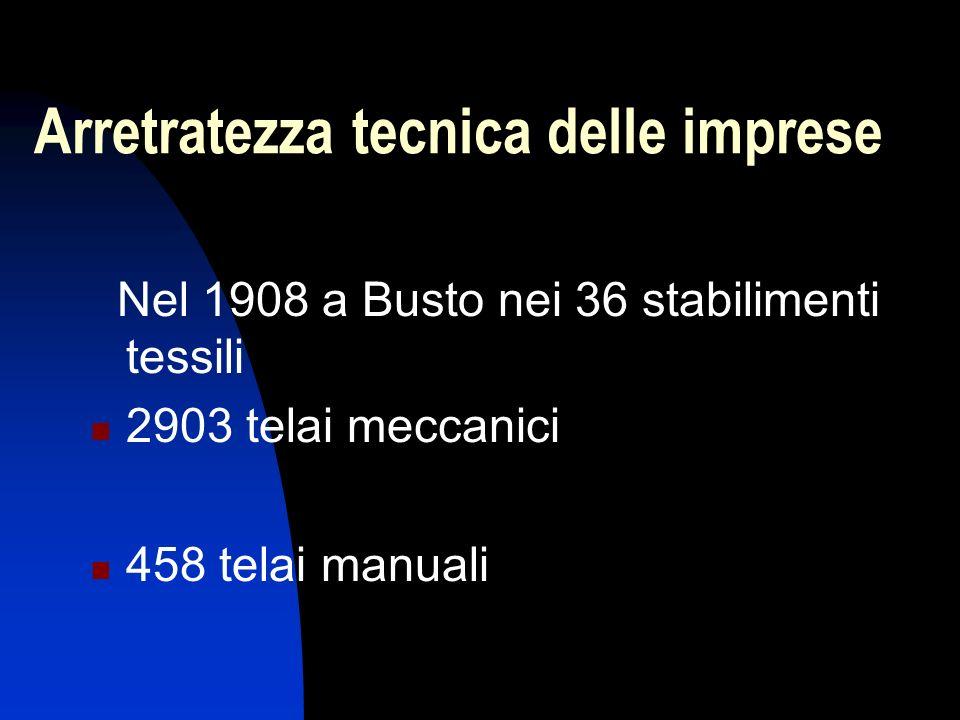 Arretratezza tecnica delle imprese Nel 1908 a Busto nei 36 stabilimenti tessili 2903 telai meccanici 458 telai manuali